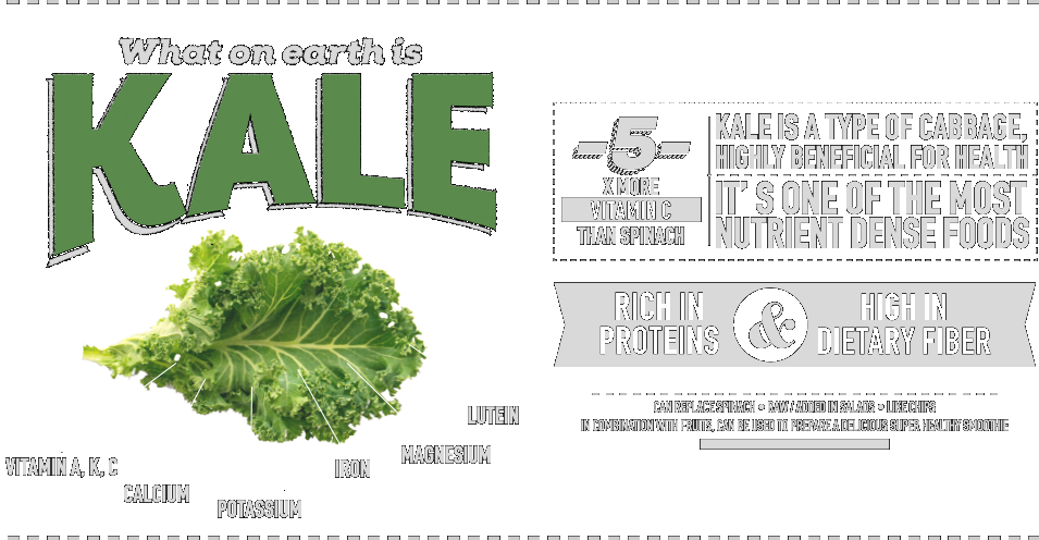 What is kale